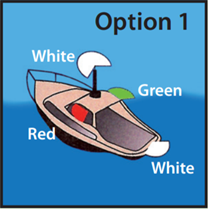 Power boats from 12 m to under 50 m navigation lights